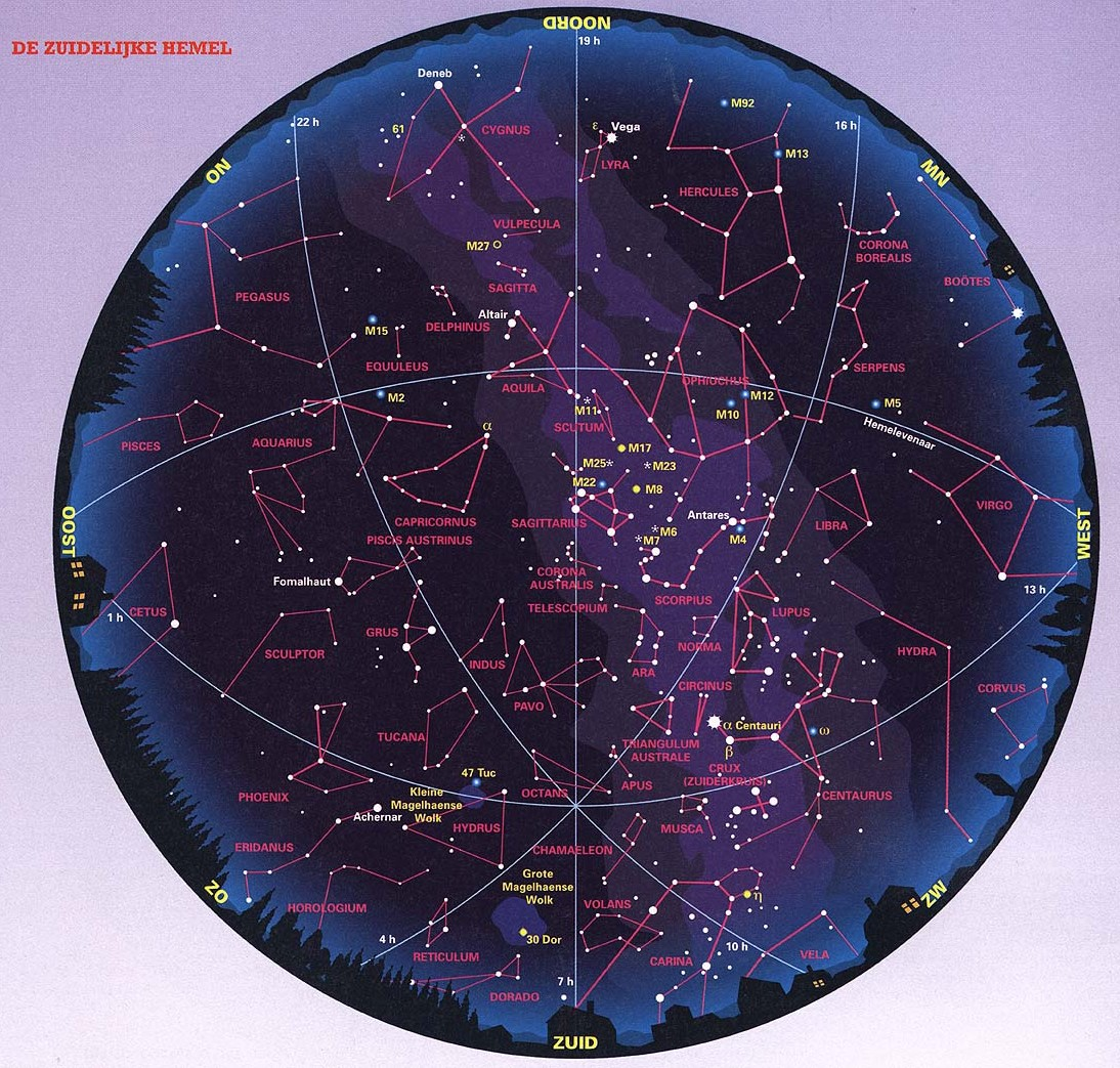 sterrenbeeld sterren ram
